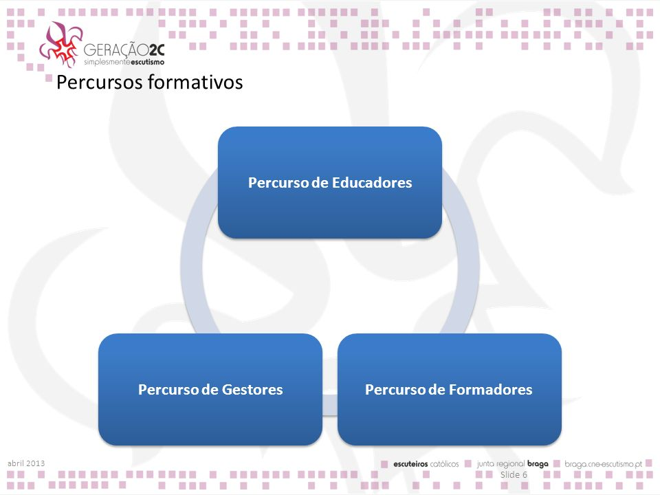 Áreas formativas(lista exemplificativa) abril 2013 Slide 37 Recursos de Animação Animação de Fogo de Conselho Jogo de Pistas Códigos e Mensagens Painel de Progresso Danças da Selva Jogos para Gestão de Conflitos Dinamização de Reuniões com Jovens / com Adultos Critérios para Preparação de Atividade Escutista As etapas da Aventura: Animação Técnicas de Comunicação … Recursos Técnicos Acampamento Escutista Pioneirismo Construções Orientação Geo-cache Ciclo-raid Rappel Canoagem Artesanato em Barro Cozinha em Campo Jogos Náuticos Construção de Jangadas Navegação … Formação Estilos de Aprendizagem e-Learning e b-Learning Aferição de Necessidadesde Formação Planeamento de Momento Formativo Política de Formação de Adultos Avaliação Impacto da Formação Abordagem Sistémica da Formação Qualidade e Formação Metodologias Construtivistas na Formação …