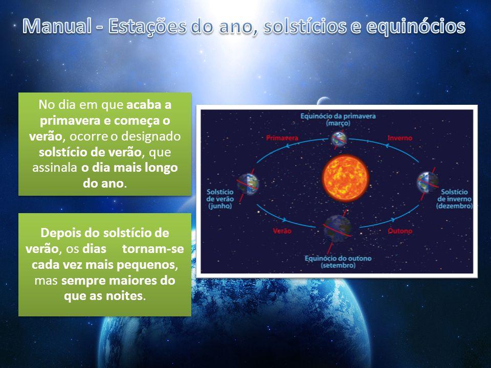 No dia em que acaba a primavera e começa o verão, ocorre o designado solstício de verão, que assinala o dia mais longo do ano. Depois do solstício de