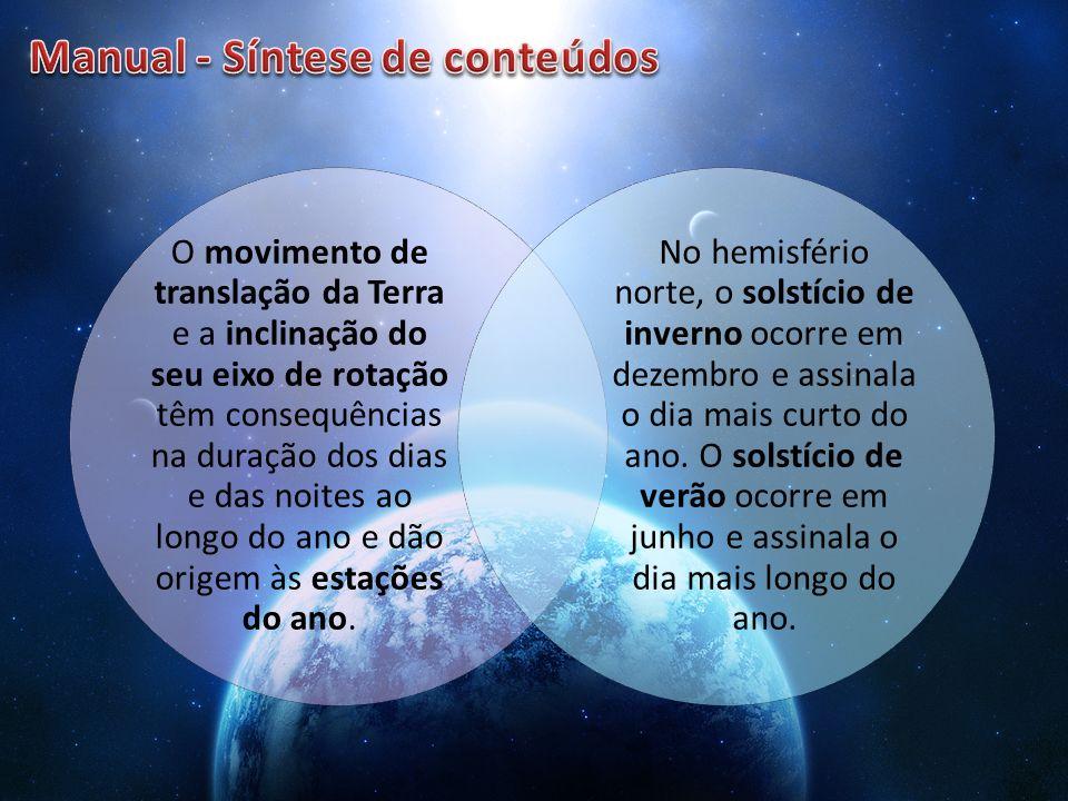 O movimento de translação da Terra e a inclinação do seu eixo de rotação têm consequências na duração dos dias e das noites ao longo do ano e dão orig