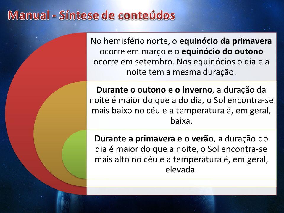 No hemisfério norte, o equinócio da primavera ocorre em março e o equinócio do outono ocorre em setembro. Nos equinócios o dia e a noite tem a mesma d