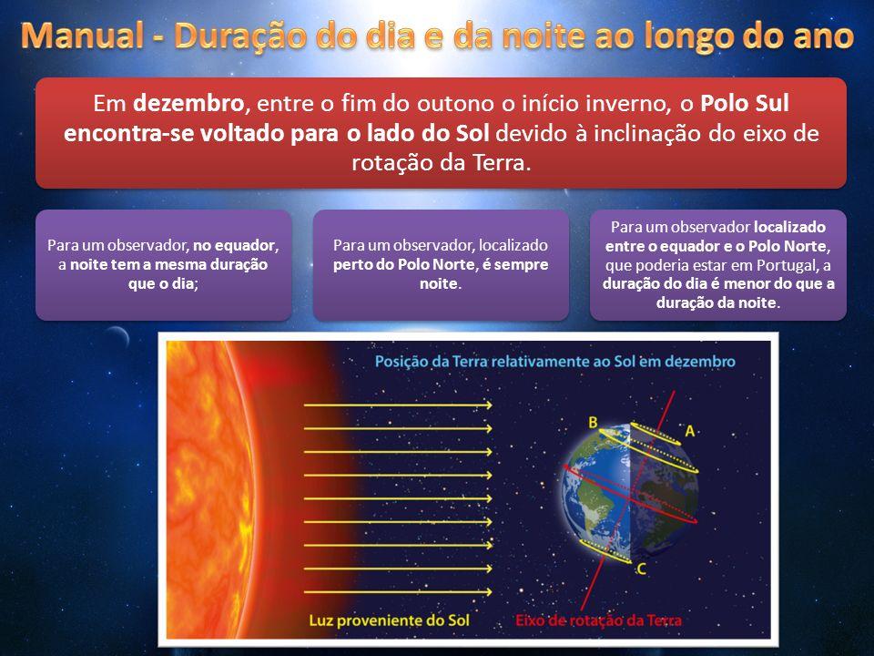 Em dezembro, entre o fim do outono o início inverno, o Polo Sul encontra-se voltado para o lado do Sol devido à inclinação do eixo de rotação da Terra