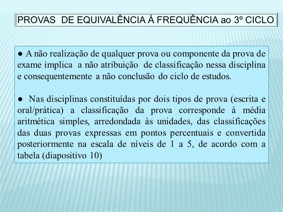 A não realização de qualquer prova ou componente da prova de exame implica a não atribuição de classificação nessa disciplina e consequentemente a não