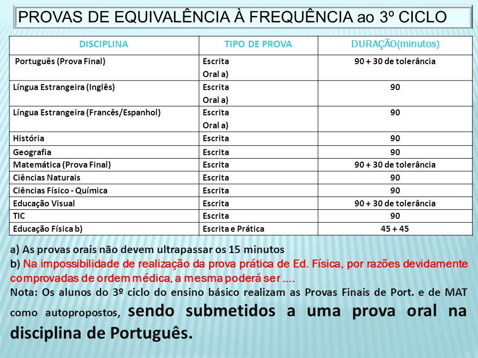 DISCIPLINATIPO DE PROVA DURAÇÃO(minutos) Português (Prova Final) Escrita Oral a) 90 + 30 de tolerância Língua Estrangeira (Inglês) Escrita Oral a) 90