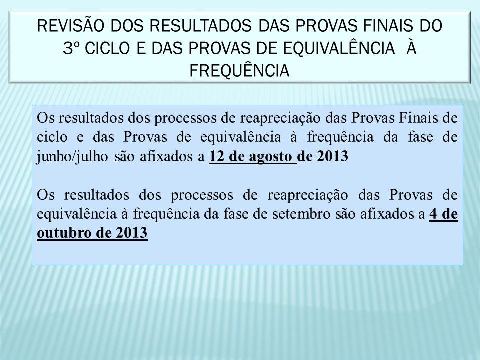 Os resultados dos processos de reapreciação das Provas Finais de ciclo e das Provas de equivalência à frequência da fase de junho/julho são afixados a
