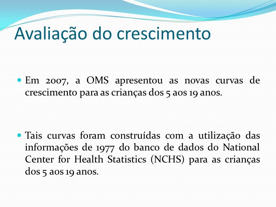 Avaliação do crescimento Em 2007, a OMS apresentou as novas curvas de crescimento para as crianças dos 5 aos 19 anos. Tais curvas foram construídas co