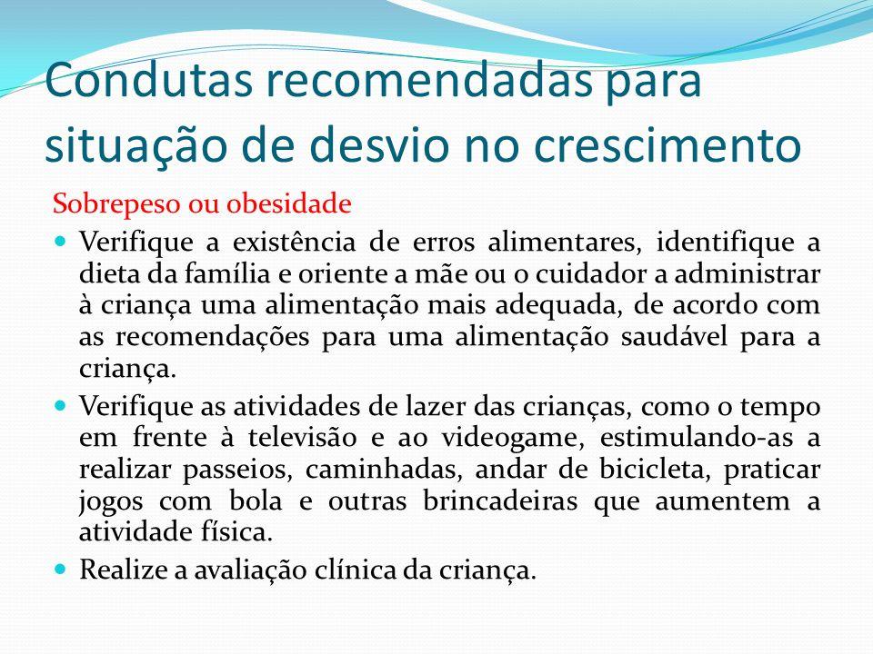 Condutas recomendadas para situação de desvio no crescimento Sobrepeso ou obesidade Verifique a existência de erros alimentares, identifique a dieta d