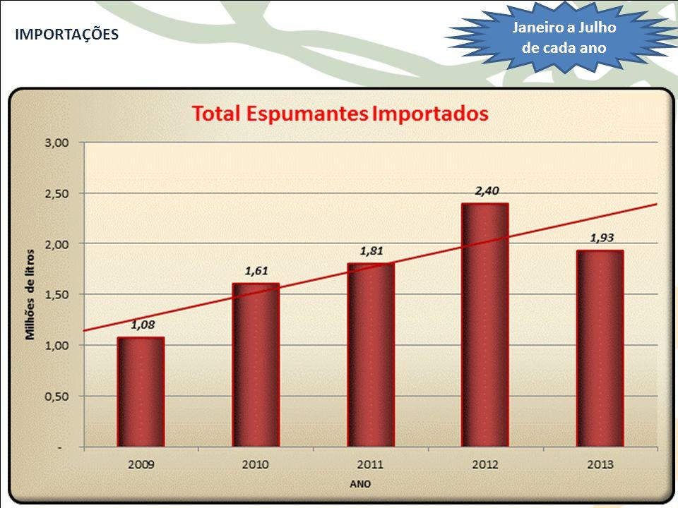 Produção Mundial de Vinhos – Principais Países - 2010 Fonte: OIV 2012 05:39