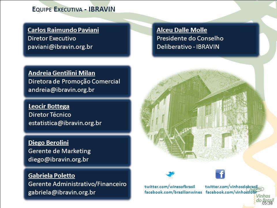 Carlos Raimundo Paviani Diretor Executivo paviani@ibravin.org.br Carlos Raimundo Paviani Diretor Executivo paviani@ibravin.org.br Leocir Bottega Diret