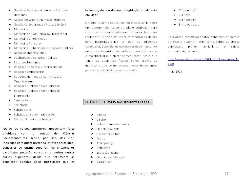 Agrupamento de Escolas de Estarreja - SPO17