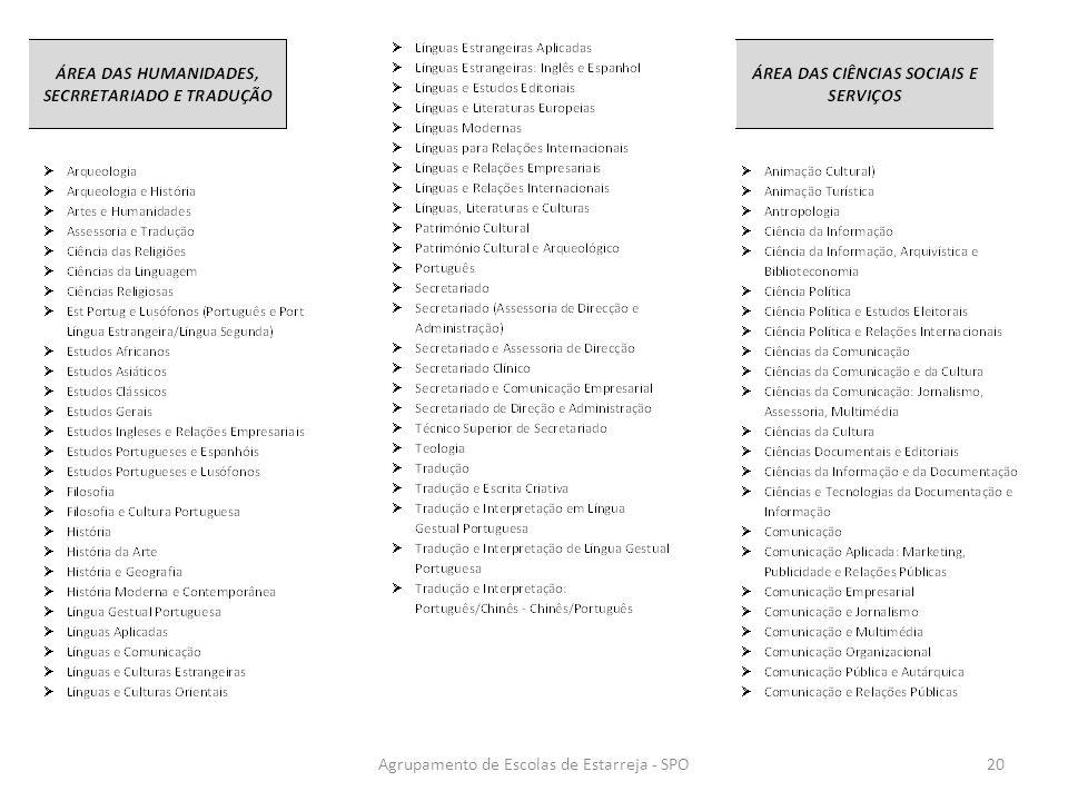 Agrupamento de Escolas de Estarreja - SPO20