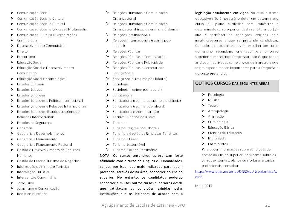 Agrupamento de Escolas de Estarreja - SPO21