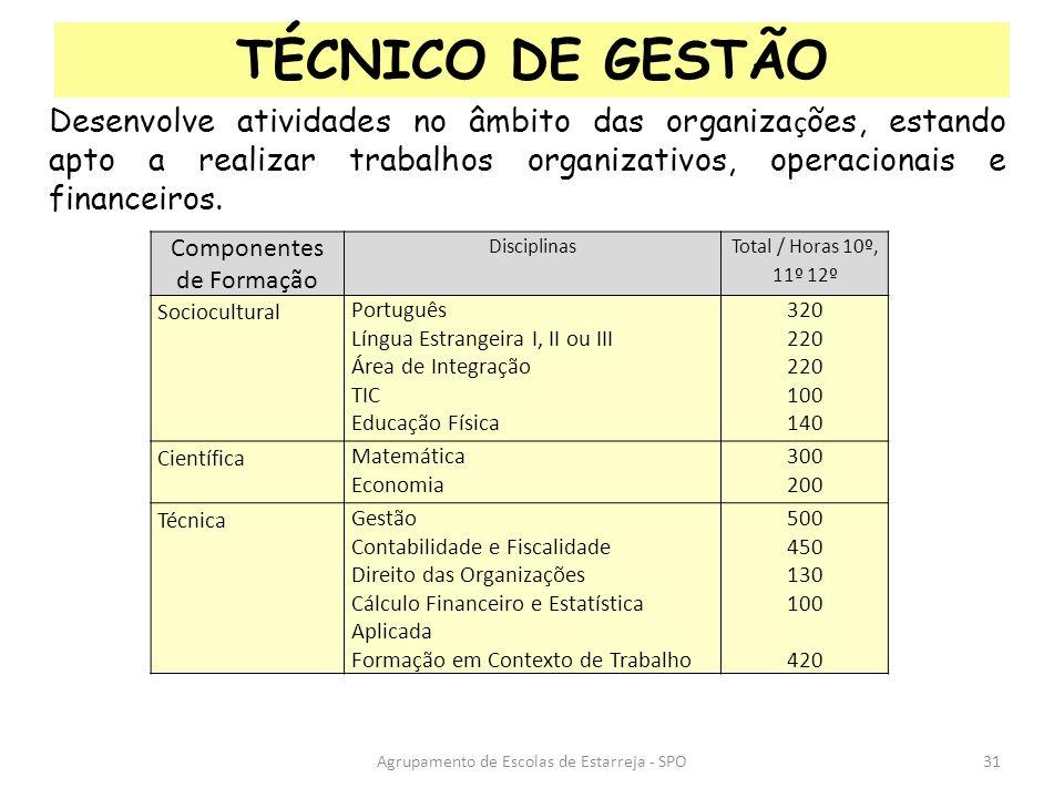 Agrupamento de Escolas de Estarreja - SPO TÉCNICO DE GESTÃO Desenvolve atividades no âmbito das organiza ç ões, estando apto a realizar trabalhos orga