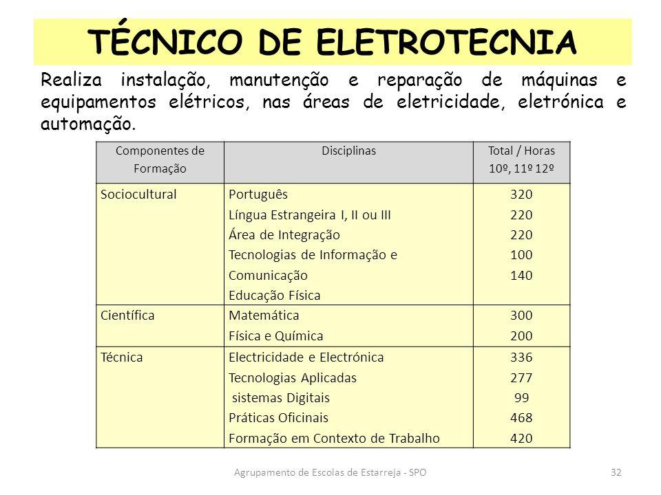 Agrupamento de Escolas de Estarreja - SPO TÉCNICO DE ELETROTECNIA Realiza instalação, manutenção e reparação de máquinas e equipamentos elétricos, nas