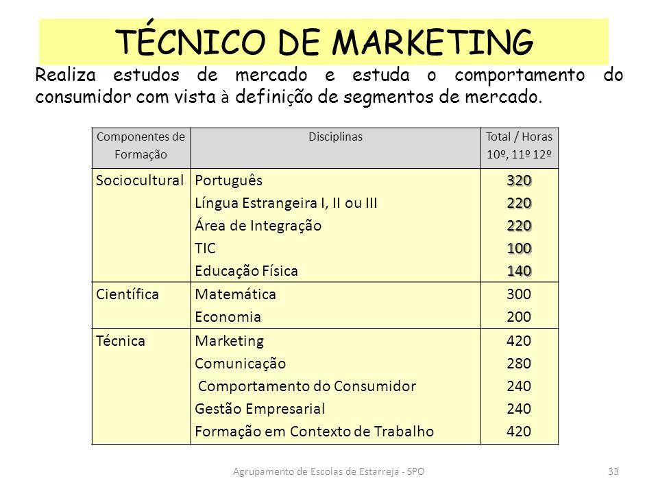 Agrupamento de Escolas de Estarreja - SPO TÉCNICO DE MARKETING Realiza estudos de mercado e estuda o comportamento do consumidor com vista à defini ç