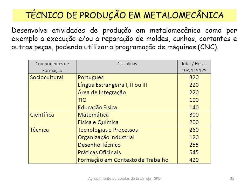 Agrupamento de Escolas de Estarreja - SPO TÉCNICO DE PRODUÇÃO EM METALOMECÂNICA Desenvolve atividades de produ ç ão em metalomecânica como por exemplo