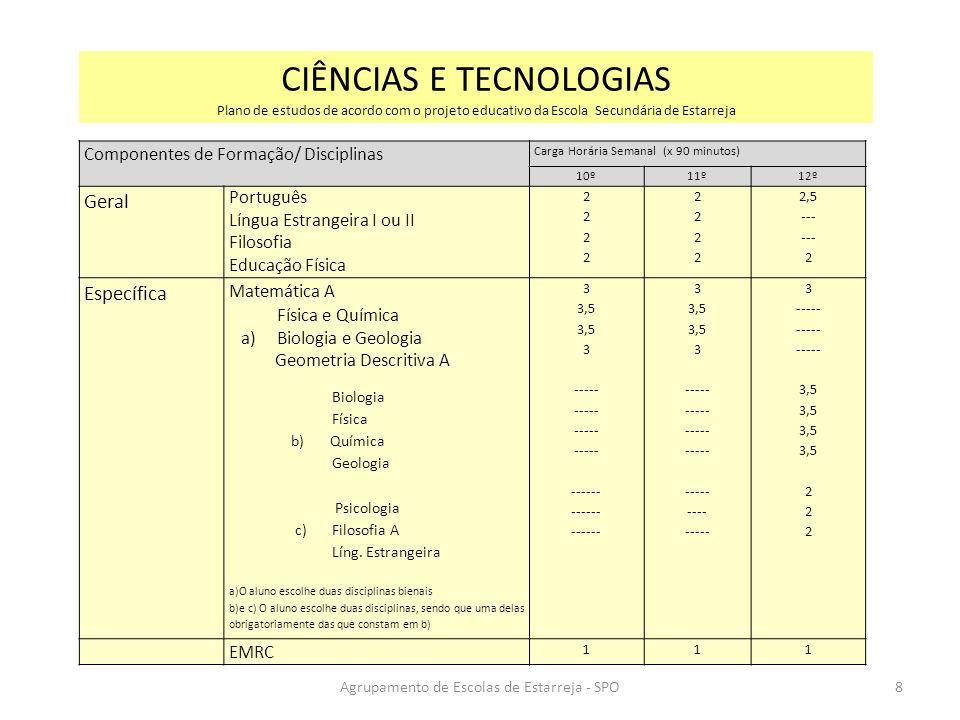 CIÊNCIAS E TECNOLOGIAS Plano de estudos de acordo com o projeto educativo da Escola Secundária de Estarreja Componentes de Formação/ Disciplinas Carga