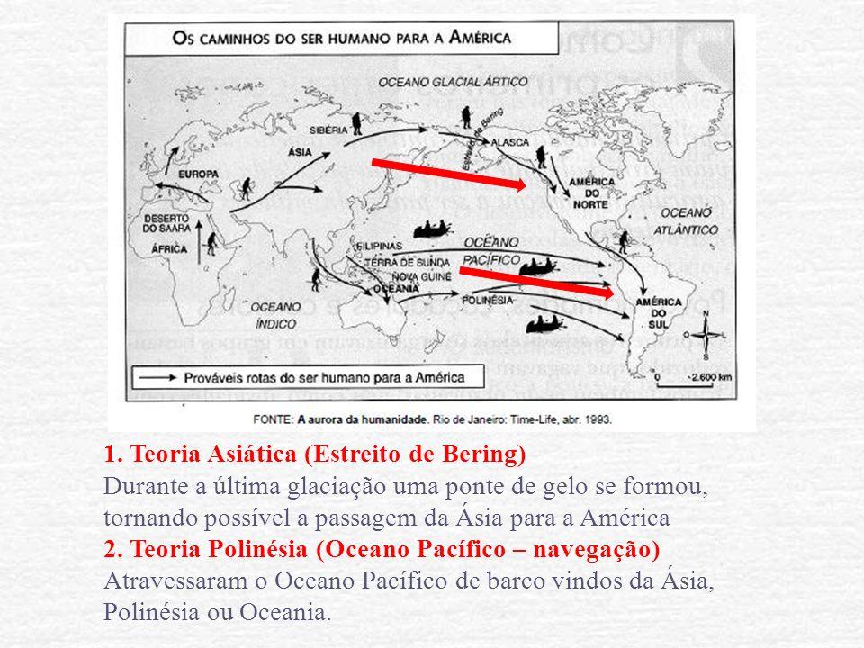 1. Teoria Asiática (Estreito de Bering) Durante a última glaciação uma ponte de gelo se formou, tornando possível a passagem da Ásia para a América 2.