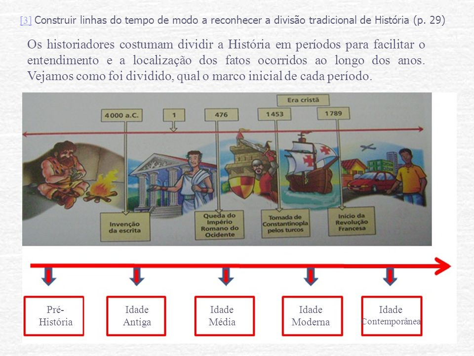 [3][3] Construir linhas do tempo de modo a reconhecer a divisão tradicional de História (p. 29) Os historiadores costumam dividir a História em períod