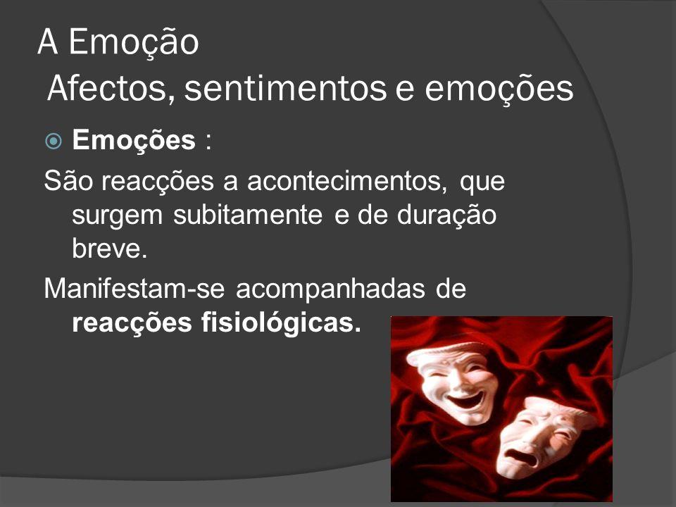 A Emoção Componentes da Emoção Reacções Fisiológicas : São alterações corporais que o individuo manifesta e que podem ser observadas.