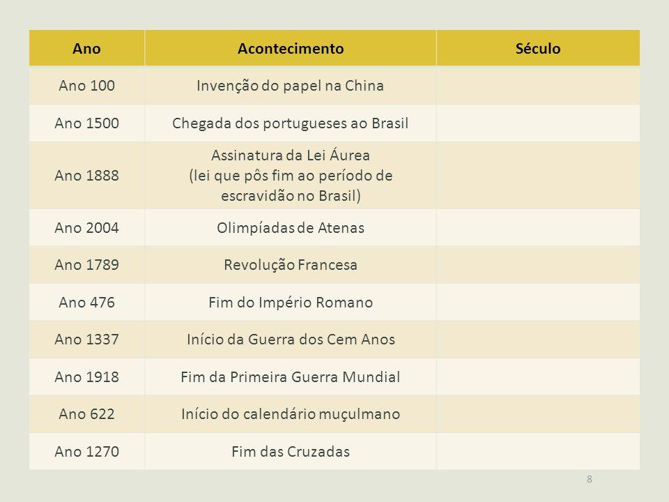 8 AnoAcontecimentoSéculo Ano 100Invenção do papel na China Ano 1500Chegada dos portugueses ao Brasil Ano 1888 Assinatura da Lei Áurea (lei que pôs fim