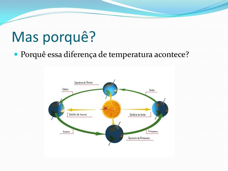 Mas porquê? Porquê essa diferença de temperatura acontece?