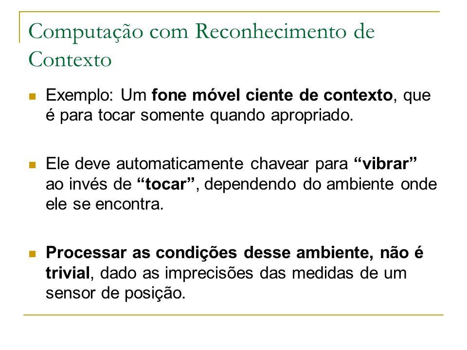 Computação com Reconhecimento de Contexto Exemplo: Um fone móvel ciente de contexto, que é para tocar somente quando apropriado. Ele deve automaticame