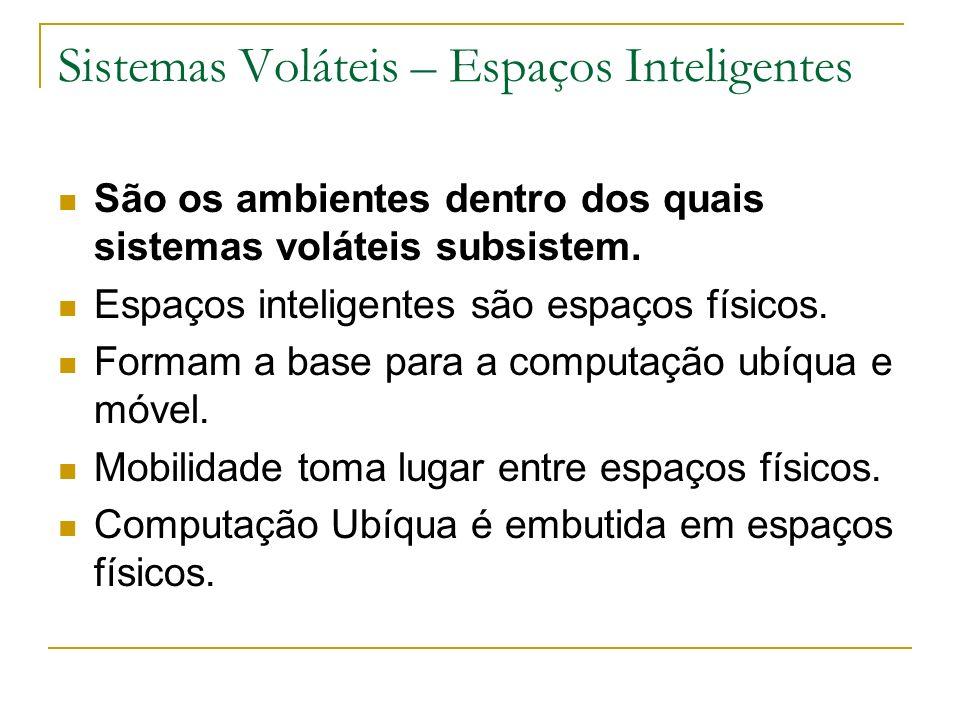 Sistemas Voláteis – Espaços Inteligentes São os ambientes dentro dos quais sistemas voláteis subsistem.