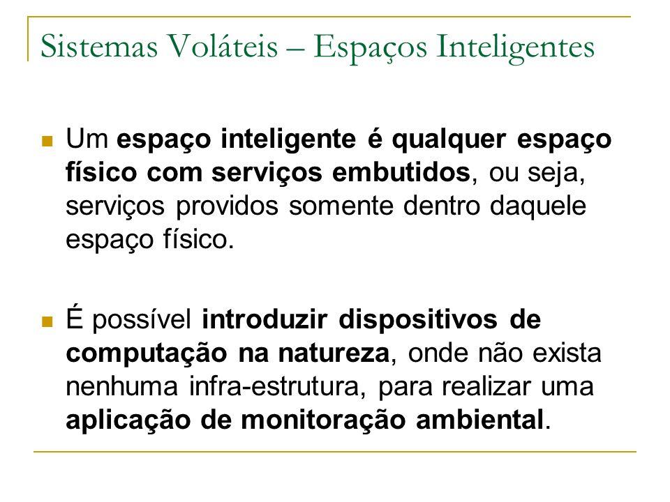 Sistemas Voláteis – Espaços Inteligentes Um espaço inteligente é qualquer espaço físico com serviços embutidos, ou seja, serviços providos somente dentro daquele espaço físico.