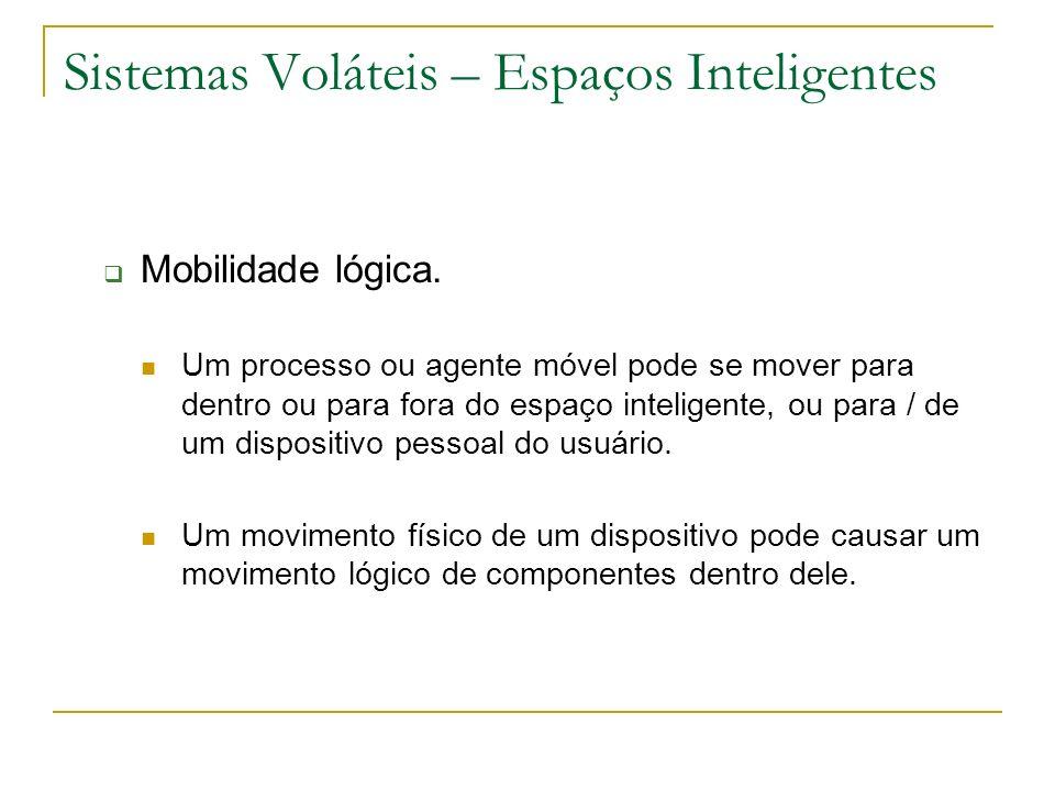 Sistemas Voláteis – Espaços Inteligentes Mobilidade lógica. Um processo ou agente móvel pode se mover para dentro ou para fora do espaço inteligente,