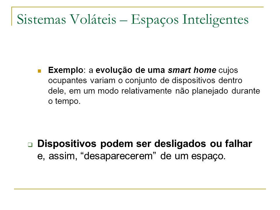 Sistemas Voláteis – Espaços Inteligentes Exemplo: a evolução de uma smart home cujos ocupantes variam o conjunto de dispositivos dentro dele, em um modo relativamente não planejado durante o tempo.