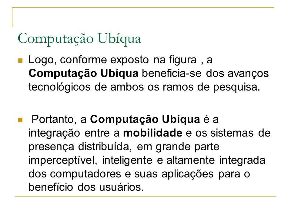 Logo, conforme exposto na figura, a Computação Ubíqua beneficia-se dos avanços tecnológicos de ambos os ramos de pesquisa. Portanto, a Computação Ubíq