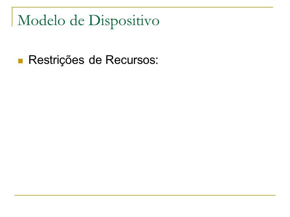 Modelo de Dispositivo Restrições de Recursos: