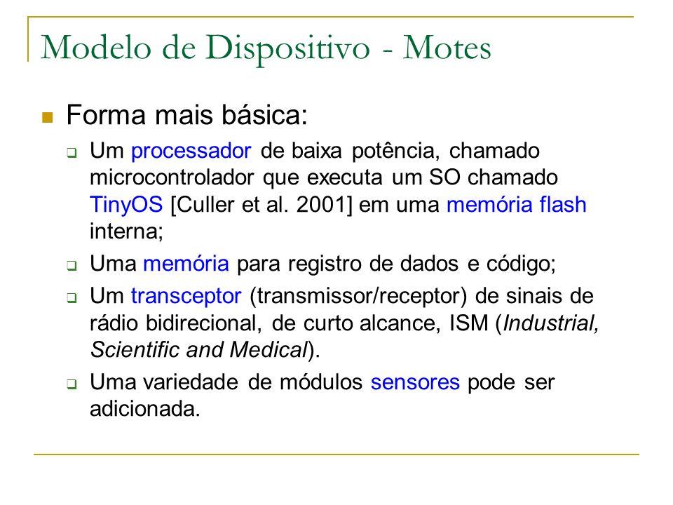 Modelo de Dispositivo - Motes Forma mais básica: Um processador de baixa potência, chamado microcontrolador que executa um SO chamado TinyOS [Culler e
