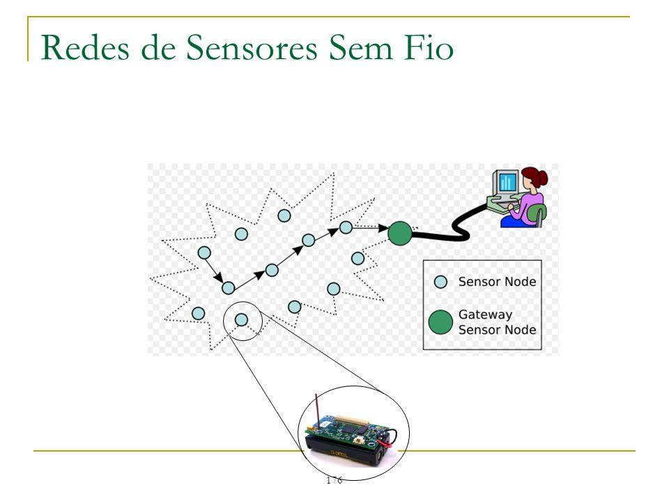 176 Redes de Sensores Sem Fio