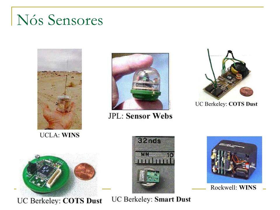 179 Nós Sensores