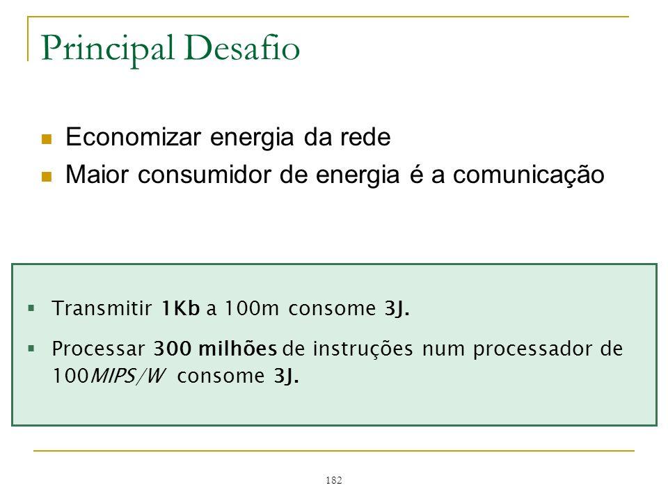 182 Principal Desafio Economizar energia da rede Maior consumidor de energia é a comunicação Transmitir 1Kb a 100m consome 3J. Processar 300 milhões d
