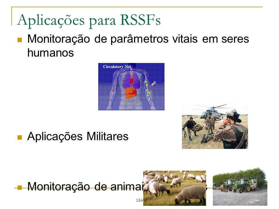 184 Aplicações para RSSFs Monitoração de parâmetros vitais em seres humanos Aplicações Militares Monitoração de animais e produtos