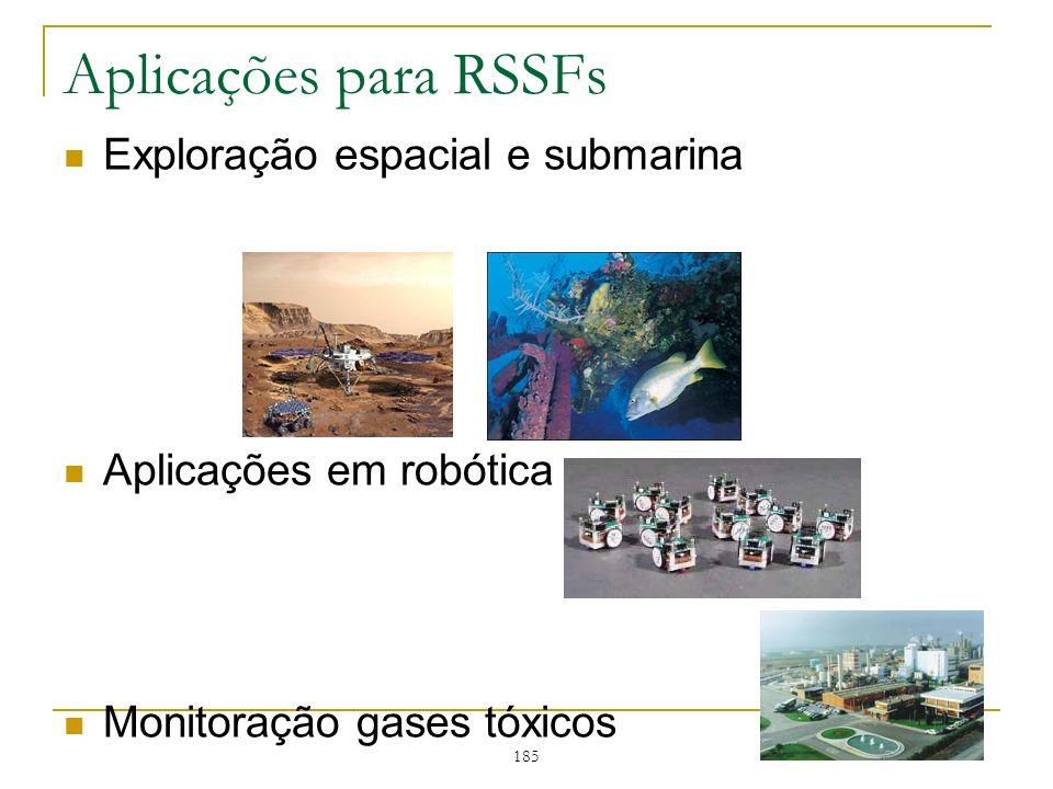 185 Aplicações para RSSFs Exploração espacial e submarina Aplicações em robótica Monitoração gases tóxicos