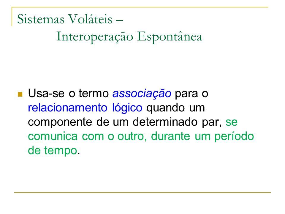 Sistemas Voláteis – Interoperação Espontânea Usa-se o termo associação para o relacionamento lógico quando um componente de um determinado par, se comunica com o outro, durante um período de tempo.