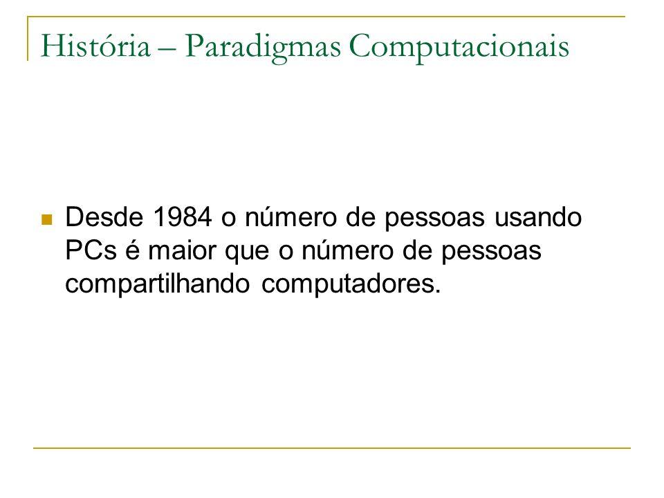 História – Paradigmas Computacionais Desde 1984 o número de pessoas usando PCs é maior que o número de pessoas compartilhando computadores.