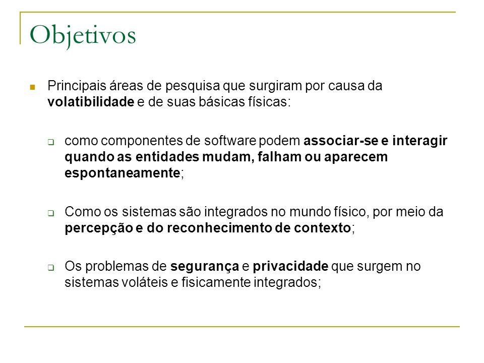 Objetivos Principais áreas de pesquisa que surgiram por causa da volatibilidade e de suas básicas físicas: como componentes de software podem associar