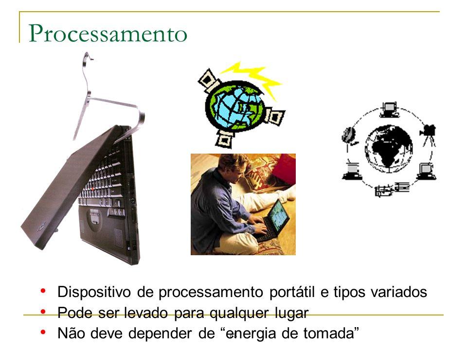 68 Processamento Dispositivo de processamento portátil e tipos variados Pode ser levado para qualquer lugar Não deve depender de energia de tomada