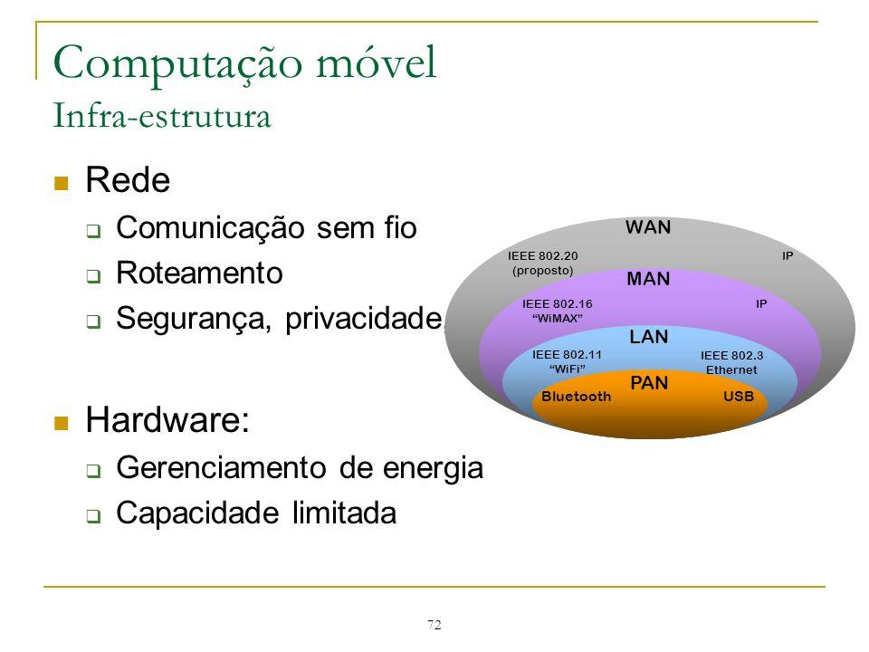 72 Computação móvel Infra-estrutura Rede Comunicação sem fio Roteamento Segurança, privacidade,... Hardware: Gerenciamento de energia Capacidade limit