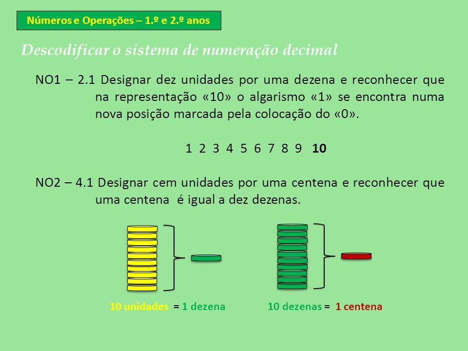 Descodificar o sistema de numeração decimal NO1 – 2.1 Designar dez unidades por uma dezena e reconhecer que na representação «10» o algarismo «1» se e