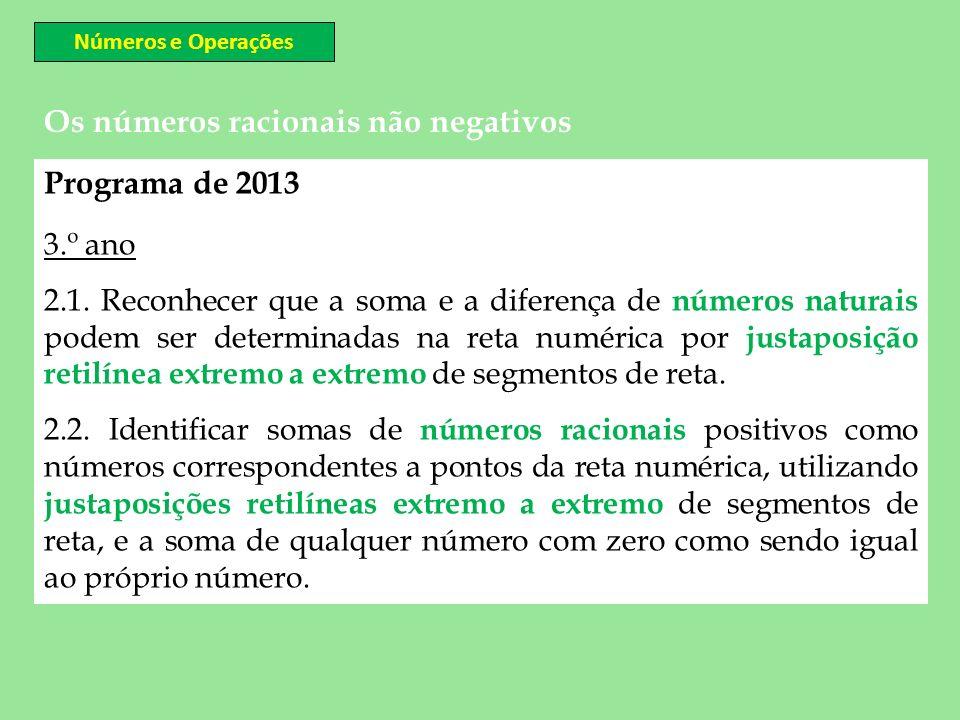 Programa de 2013 3.º ano 2.1. Reconhecer que a soma e a diferença de números naturais podem ser determinadas na reta numérica por justaposição retilín