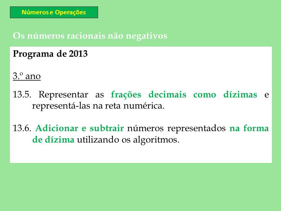 Programa de 2013 3.º ano 13.5. Representar as frações decimais como dízimas e representá-las na reta numérica. 13.6. Adicionar e subtrair números repr