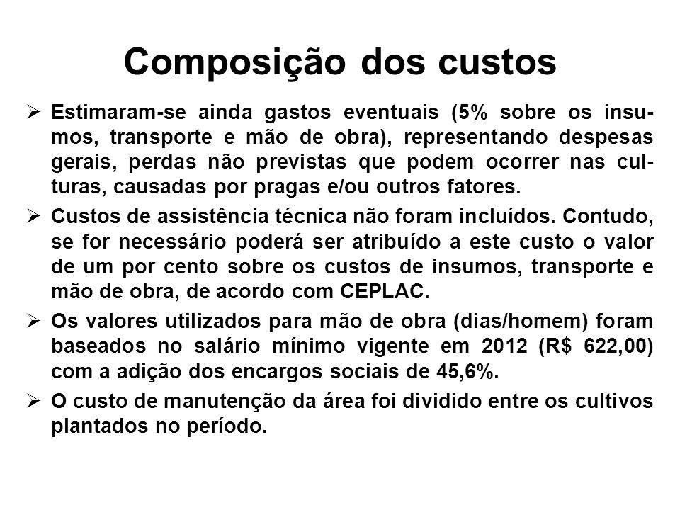 Composição dos custos Estimaram-se ainda gastos eventuais (5% sobre os insu- mos, transporte e mão de obra), representando despesas gerais, perdas não