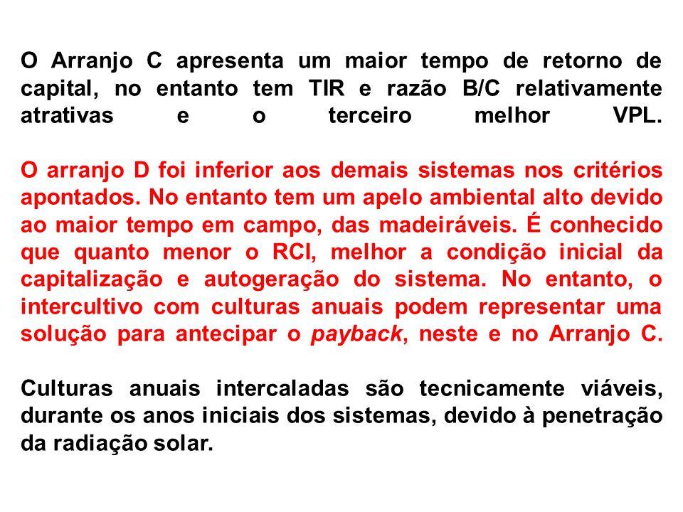 O Arranjo C apresenta um maior tempo de retorno de capital, no entanto tem TIR e razão B/C relativamente atrativas e o terceiro melhor VPL. O arranjo