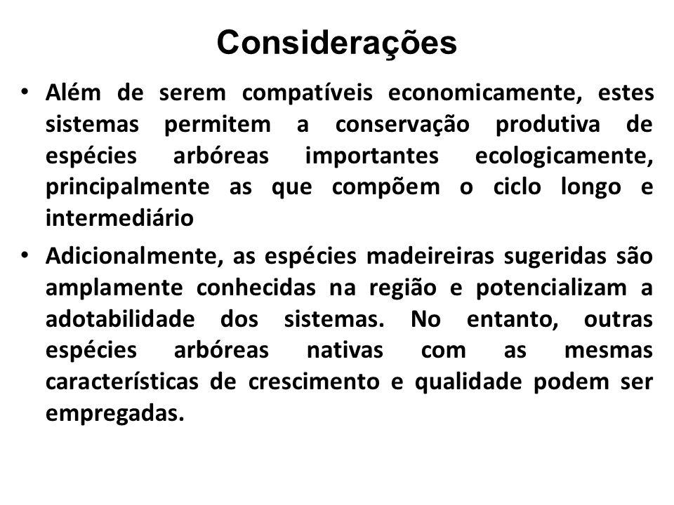 Considerações Além de serem compatíveis economicamente, estes sistemas permitem a conservação produtiva de espécies arbóreas importantes ecologicament