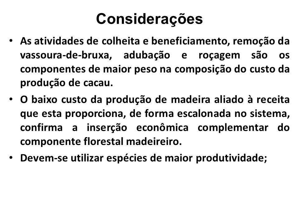 Considerações As atividades de colheita e beneficiamento, remoção da vassoura-de-bruxa, adubação e roçagem são os componentes de maior peso na composi